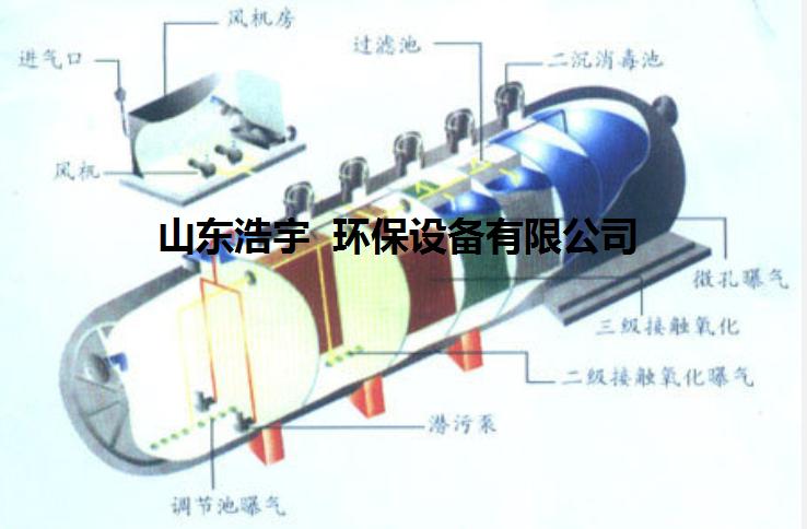 市立醫院污水處理設備 <br> 全新  價格:128500 <br> <img src=http://k.kqzp.cn/img/up/img/5d70e057094cd.png