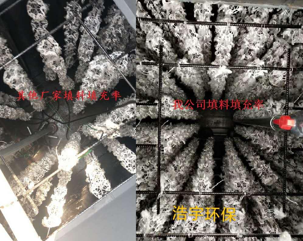 地埋式污水处理设备处理养猪场废水 <br> 全新  价格:18888 <br> <img src=http://k.kqzp.cn/img/up/img/5fa20cb202360.jpg